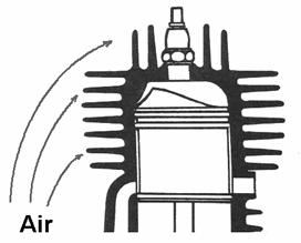 air cooled vw wiring diagram with Vw Bug Engine Tin Diagram on Air Cooled Volkswagen Engine Parts as well Air Cooled Vw Alternator Wiring Diagram likewise 1961 Vw Engine Diagram besides Buggy Wiring Diagram moreover Stihl Km 90 Parts Diagram.