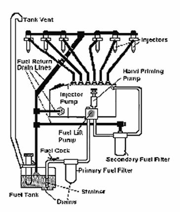 Yamaha 50 60 70 75 90 Hp 2 Stroke 252076595152 as well Diagrams Johnson Outboard Tilt Trim Wiring Diagram also Eska Outboard Motor Parts Diagram together with Engine Diagram besides Engtex. on outboard motor parts