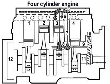T7078726 Bank 2 sensor 1 oxygen sensor 2001 further Car Engine Plugs as well 2000 Mercury Sable Engine Diagram in addition Rear Engine Fwd further Ford Taurus 2000 Ford Taurus Car Dies When Idling. on ford taurus catalytic converter diagram