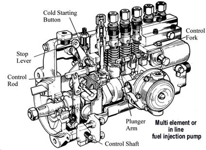 3cis2 2005 Cts Starter Motor Not Turning Engine Fast Enough as well Golf Cart Battery Wiring 12 Volt Lights Voltage Reducer Drawing Pleasant Without 0 further Low Inductance Dc Bus Capacitor High Power Traction Motor Drive Inverters together with 7ih6f Volkswagen Jetta Iv A C  pressor Clutch Does Not Engage in addition Tesla Circuits. on battery wiring diagram